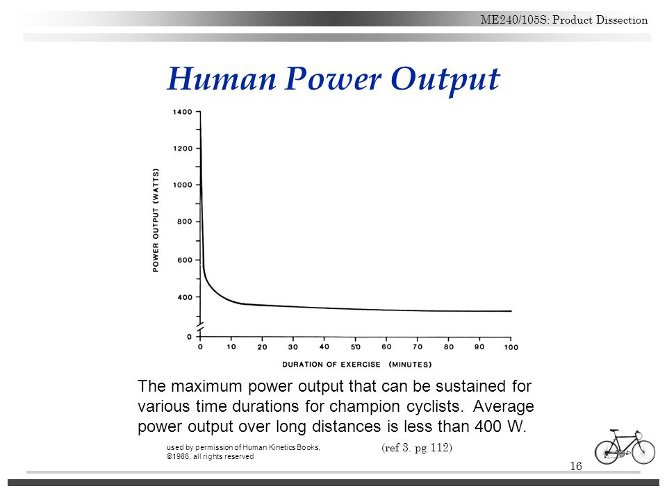 16 ME240/105S: Product Dissection (ref 3. pg 112) Human Power Output The maximum power output that can be sustained for various time durations for cha