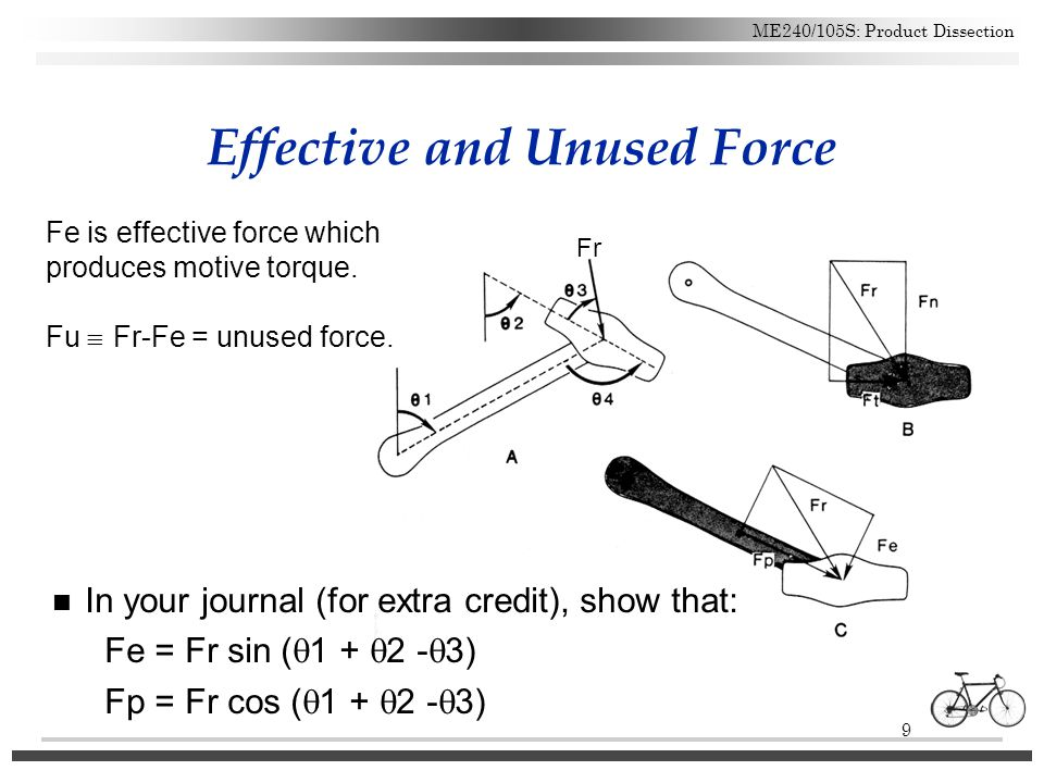 9 ME240/105S: Product Dissection Effective and Unused Force n In your journal (for extra credit), show that: Fe = Fr sin (  1 +  2 -  3) Fp = Fr co