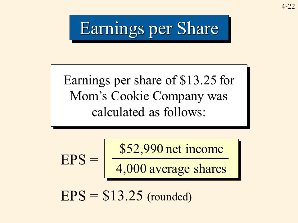 4-22 Earnings per Share Earnings per share of $13.25 for Mom's Cookie Company was calculated as follows: $52,990 net income 4,000 average shares $52,9