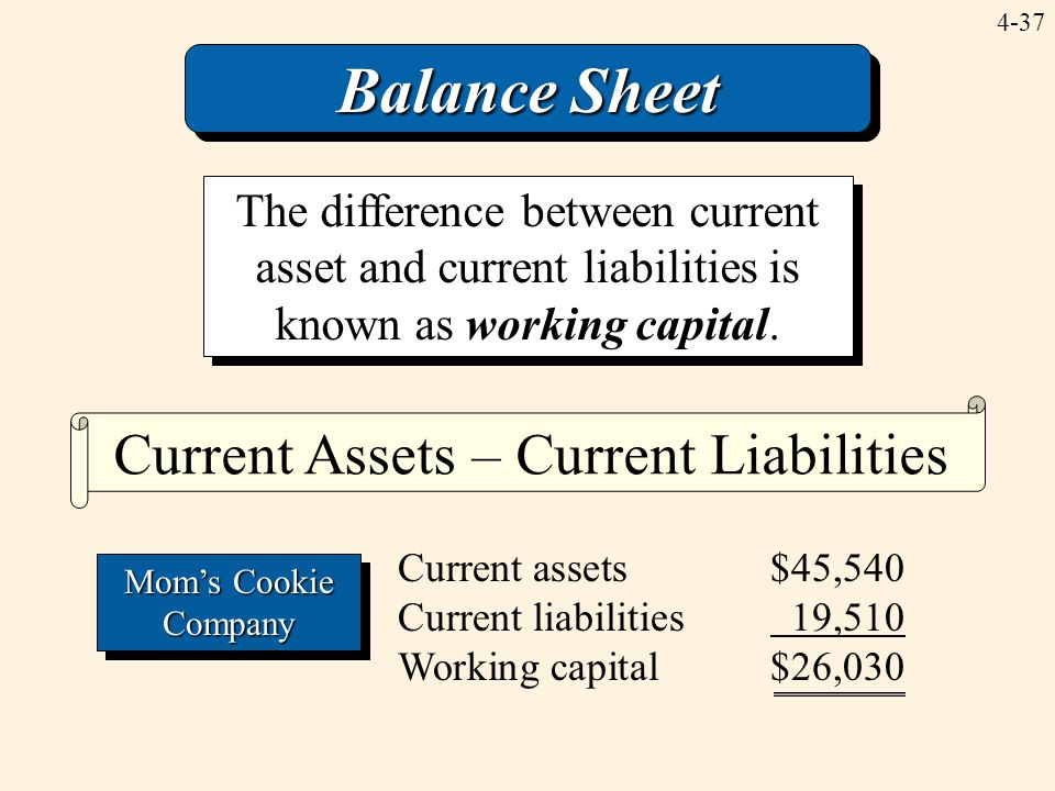 4-37 Current Assets – Current Liabilities Balance Sheet The difference between current asset and current liabilities is known as working capital. Curr