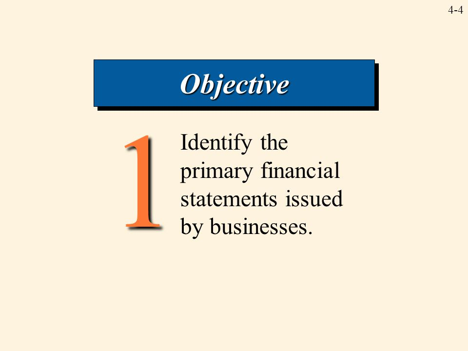 4-41 ObjectiveObjective Identify the primary financial statements issued by businesses.