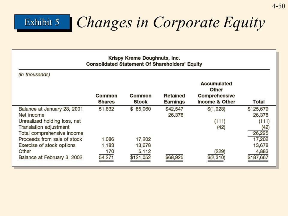 4-50 Changes in Corporate Equity Exhibit 5