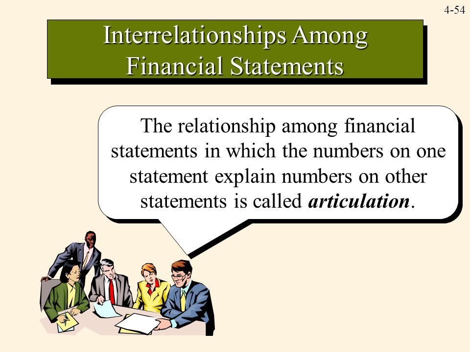 4-54 Interrelationships Among Financial Statements The relationship among financial statements in which the numbers on one statement explain numbers o