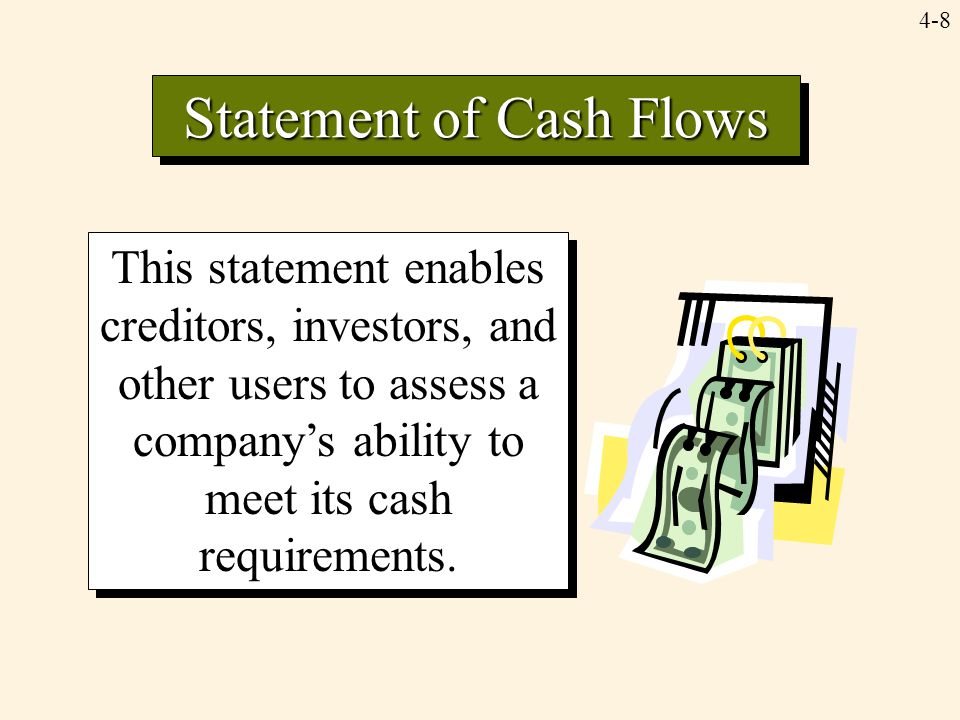 4-9 Statement of Stockholders' Equity This statement reports changes in a corporation's stockholders' equity for a fiscal period.