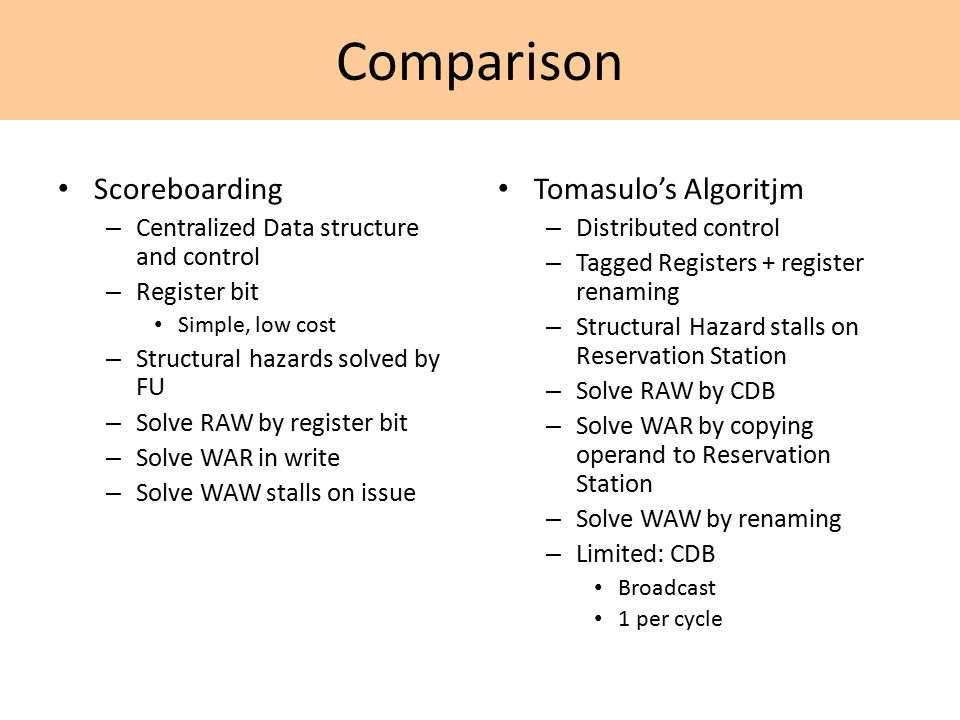 Comparison Scoreboarding – Centralized Data structure and control – Register bit Simple, low cost – Structural hazards solved by FU – Solve RAW by register bit – Solve WAR in write – Solve WAW stalls on issue Tomasulo's Algoritjm – Distributed control – Tagged Registers + register renaming – Structural Hazard stalls on Reservation Station – Solve RAW by CDB – Solve WAR by copying operand to Reservation Station – Solve WAW by renaming – Limited: CDB Broadcast 1 per cycle