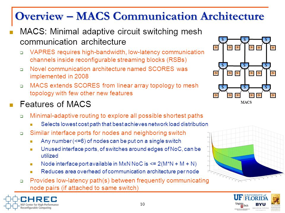 Overview – MACS Communication Architecture 10 MACS: Minimal adaptive circuit switching mesh communication architecture  VAPRES requires high-bandwidth, low-latency communication channels inside reconfigurable streaming blocks (RSBs)  Novel communication architecture named SCORES was implemented in 2008  MACS extends SCORES from linear array topology to mesh topology with few other new features Features of MACS  Minimal-adaptive routing to explore all possible shortest paths Selects lowest cost path that best achieves network load distribution  Similar interface ports for nodes and neighboring switch Any number (<=6) of nodes can be put on a single switch Unused interface ports, of switches around edges of NoC, can be utilized Node interface port available in MxN NoC is <= 2(M*N + M + N) Reduces area overhead of communication architecture per node  Provides low-latency path(s) between frequently communicating node pairs (if attached to same switch) 10 S NN S NN S NN S NN S NN S NN S NN S NN S NN MACS