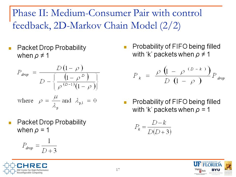 Probability of FIFO being filled with 'k' packets when ρ ≠ 1 Probability of FIFO being filled with 'k' packets when ρ = 1 17 Phase II: Medium-Consumer Pair with control feedback, 2D-Markov Chain Model (2/2) Packet Drop Probability when ρ ≠ 1 Packet Drop Probability when ρ = 1