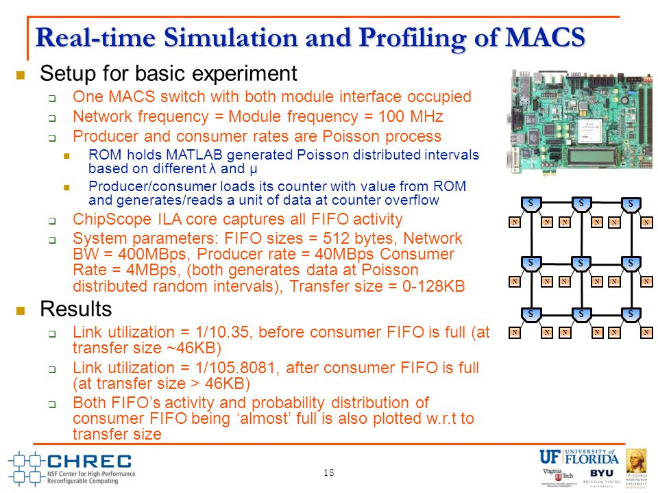 18 Real-time Simulation and Profiling of MACS Setup for basic experiment  One MACS switch with both module interface occupied  Network frequency = Module frequency = 100 MHz  Producer and consumer rates are Poisson process ROM holds MATLAB generated Poisson distributed intervals based on different λ and µ Producer/consumer loads its counter with value from ROM and generates/reads a unit of data at counter overflow  ChipScope ILA core captures all FIFO activity  System parameters: FIFO sizes = 512 bytes, Network BW = 400MBps, Producer rate = 40MBps Consumer Rate = 4MBps, (both generates data at Poisson distributed random intervals), Transfer size = 0-128KB Results  Link utilization = 1/10.35, before consumer FIFO is full (at transfer size ~46KB)  Link utilization = 1/105.8081, after consumer FIFO is full (at transfer size > 46KB)  Both FIFO's activity and probability distribution of consumer FIFO being 'almost' full is also plotted w.r.t to transfer size S NN S NN S NN S NN S NN S NN S NN S NN S NN