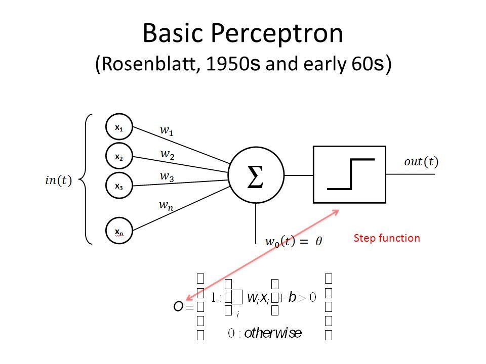 Basic Perceptron (Rosenblatt, 1950 s and early 60 s) Step function