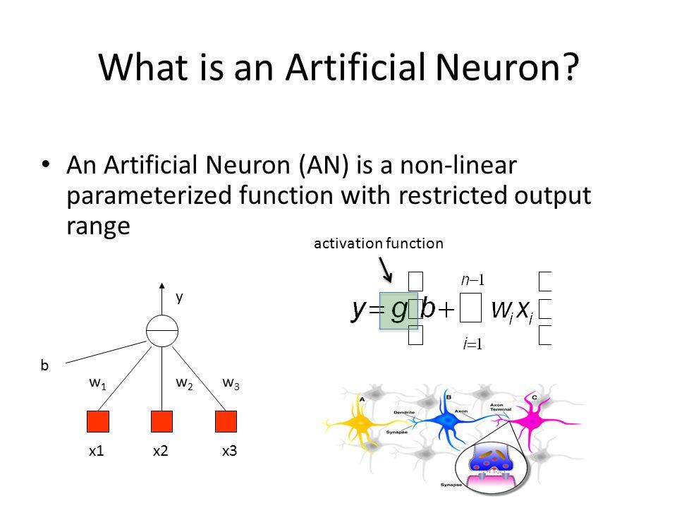 x1x2x3 b y w1w1 w3w3 w2w2 What is an Artificial Neuron.