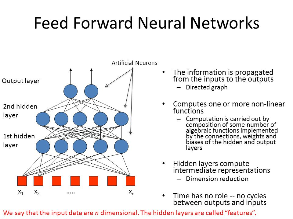 Feed Forward Neural Networks The information is propagated from the inputs to the outputs – Directed graph Computes one or more non-linear functions – Computation is carried out by composition of some number of algebraic functions implemented by the connections, weights and biases of the hidden and output layers Hidden layers compute intermediate representations – Dimension reduction Time has no role -- no cycles between outputs and inputs x1x1 x2x2 xnxn …..