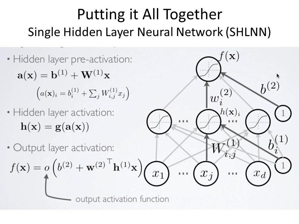 Putting it All Together Single Hidden Layer Neural Network (SHLNN)
