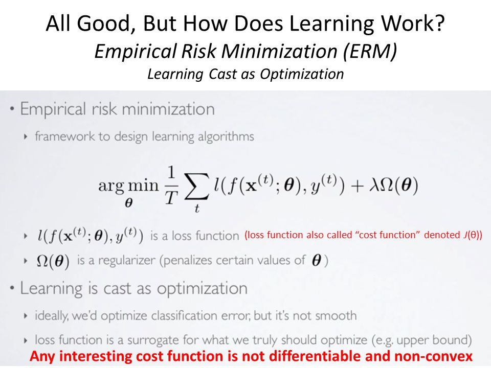 All Good, But How Does Learning Work.