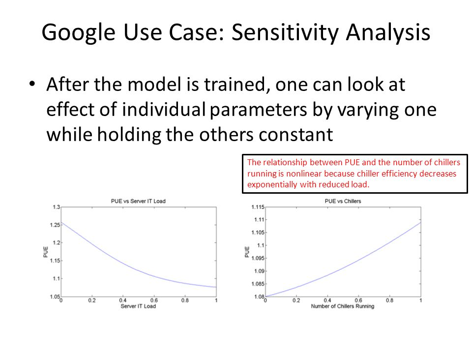 Google Use Case: Sensitivity Analysis After the model is trained, one can look at effect of individual parameters by varying one while holding the others constant The relationship between PUE and the number of chillers running is nonlinear because chiller efficiency decreases exponentially with reduced load.