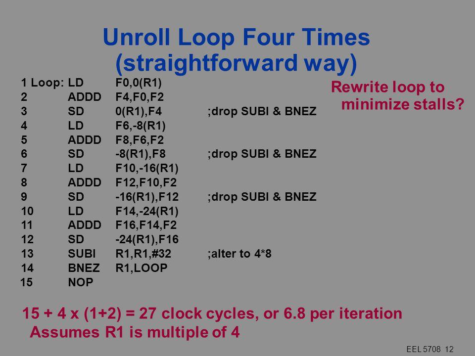 EEL 5708 12 Unroll Loop Four Times (straightforward way) Rewrite loop to minimize stalls? 1 Loop:LDF0,0(R1) 2ADDDF4,F0,F2 3SD0(R1),F4 ;drop SUBI & BNE