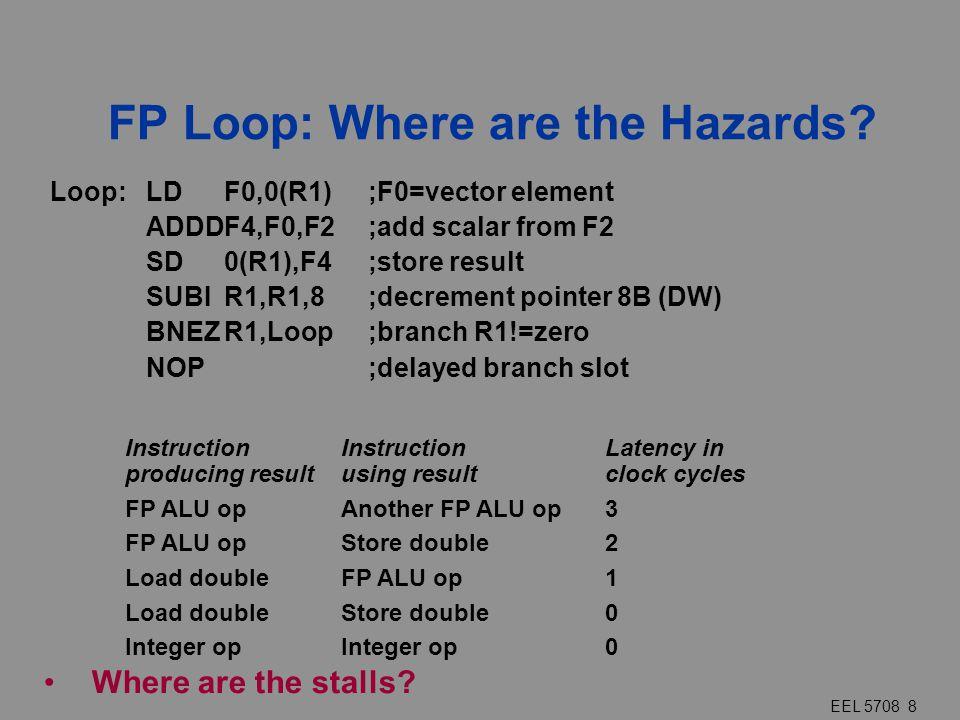 EEL 5708 8 FP Loop: Where are the Hazards? Loop:LDF0,0(R1);F0=vector element ADDDF4,F0,F2;add scalar from F2 SD0(R1),F4;store result SUBIR1,R1,8;decre
