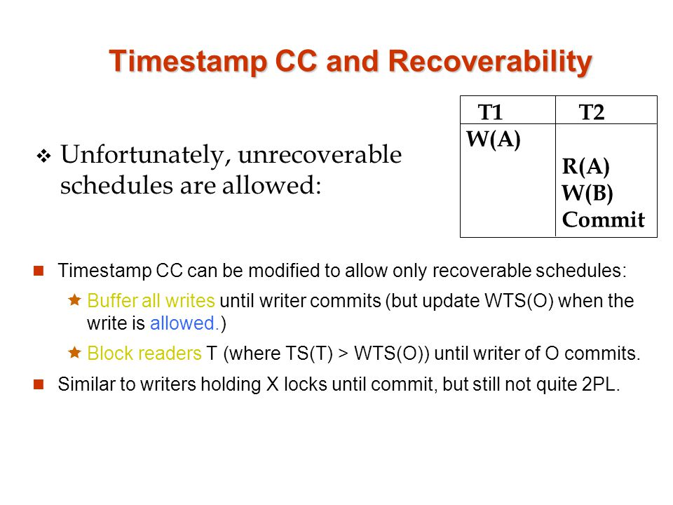Timestamp CC and Recoverability Timestamp CC can be modified to allow only recoverable schedules:  Buffer all writes until writer commits (but update