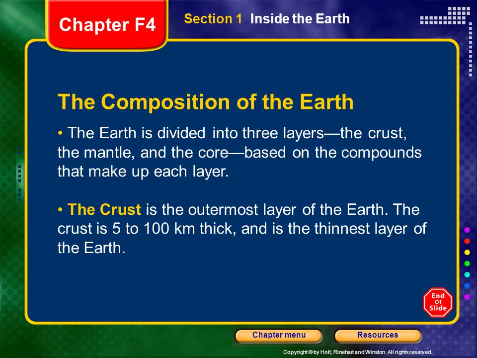 Copyright © by Holt, Rinehart and Winston. All rights reserved. ResourcesChapter menu Section 1 Inside the Earth The Composition of the Earth The Eart