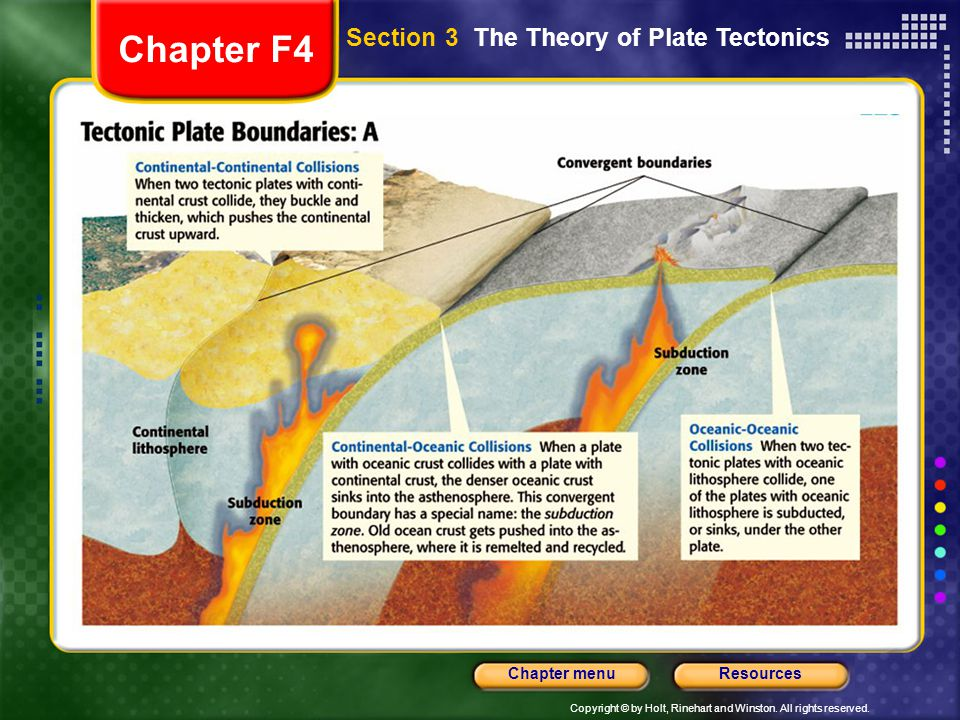 Copyright © by Holt, Rinehart and Winston. All rights reserved. ResourcesChapter menu Section 3 The Theory of Plate Tectonics Chapter F4