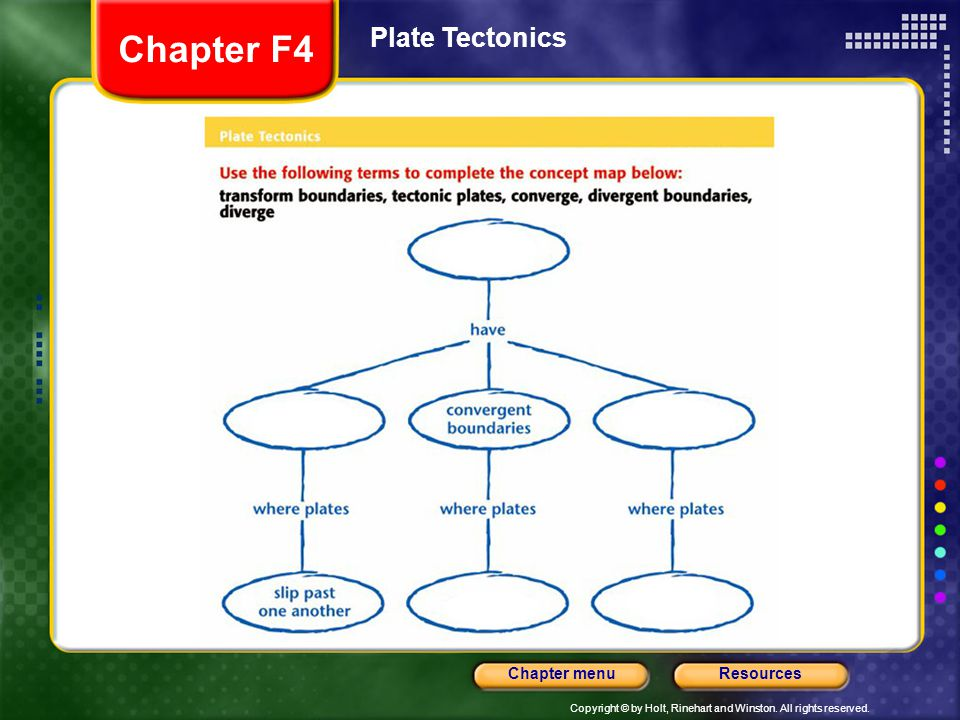 Copyright © by Holt, Rinehart and Winston. All rights reserved. ResourcesChapter menu Plate Tectonics Chapter F4