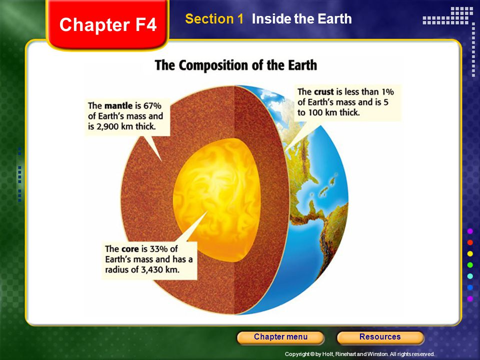 Copyright © by Holt, Rinehart and Winston. All rights reserved. ResourcesChapter menu Section 1 Inside the Earth Chapter F4