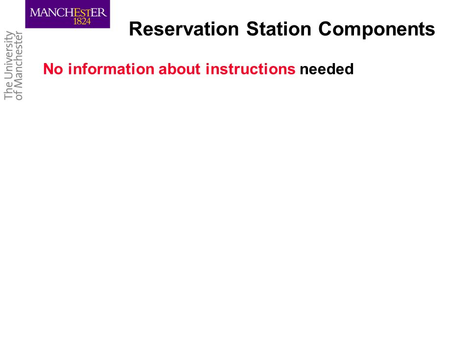 Reservation Station Components No information about instructions needed