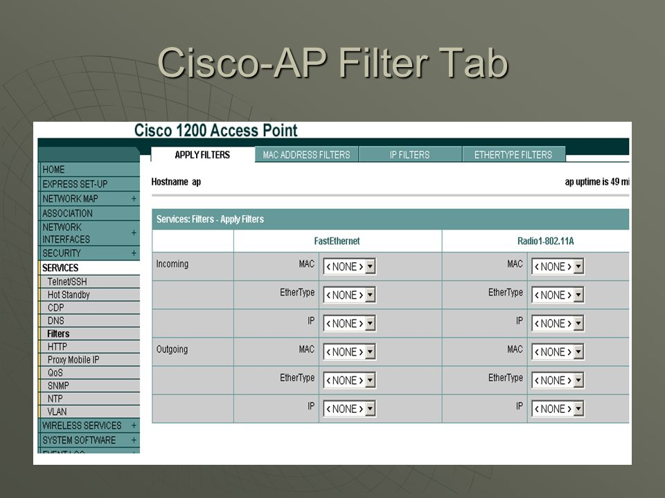 Cisco-AP Filter Tab