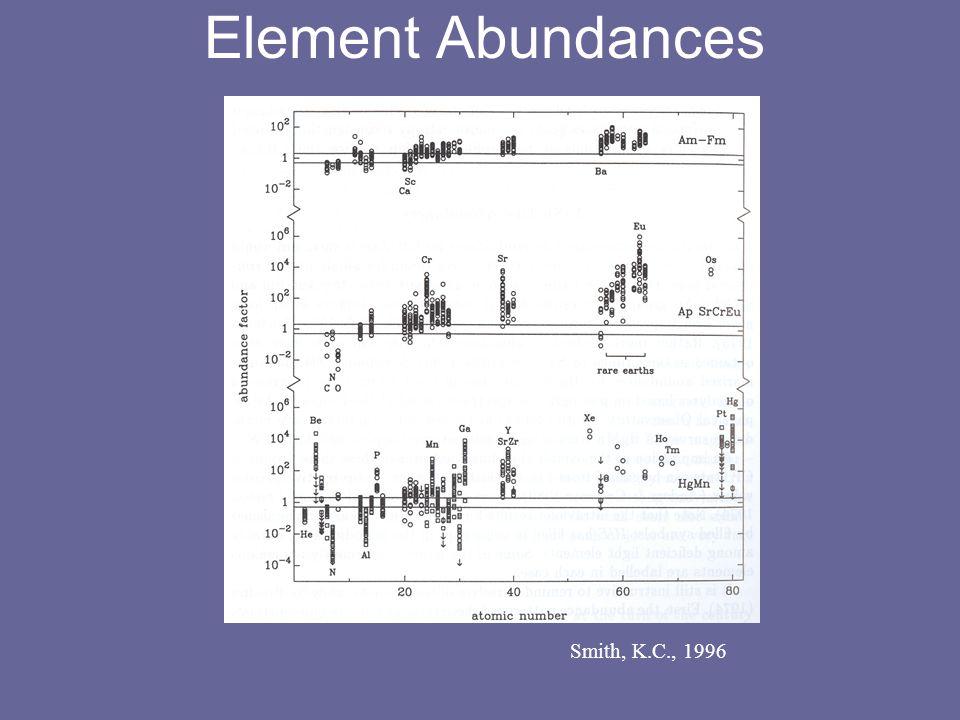 Element Abundances Smith, K.C., 1996