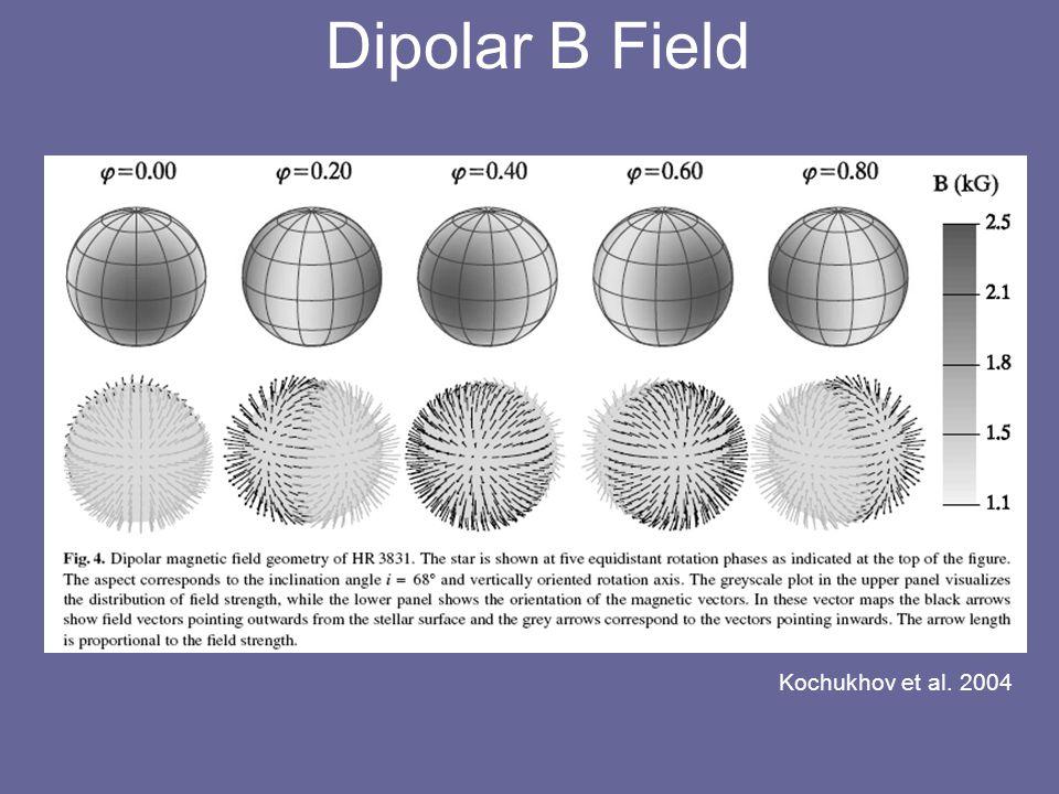 Dipolar B Field Kochukhov et al. 2004