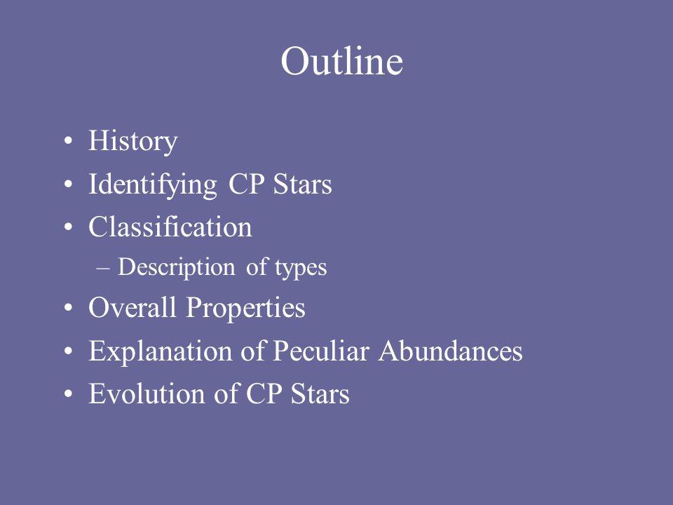 Evolution of CP Stars Hubrig, 2000