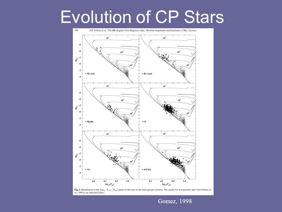 Evolution of CP Stars Gomez, 1998
