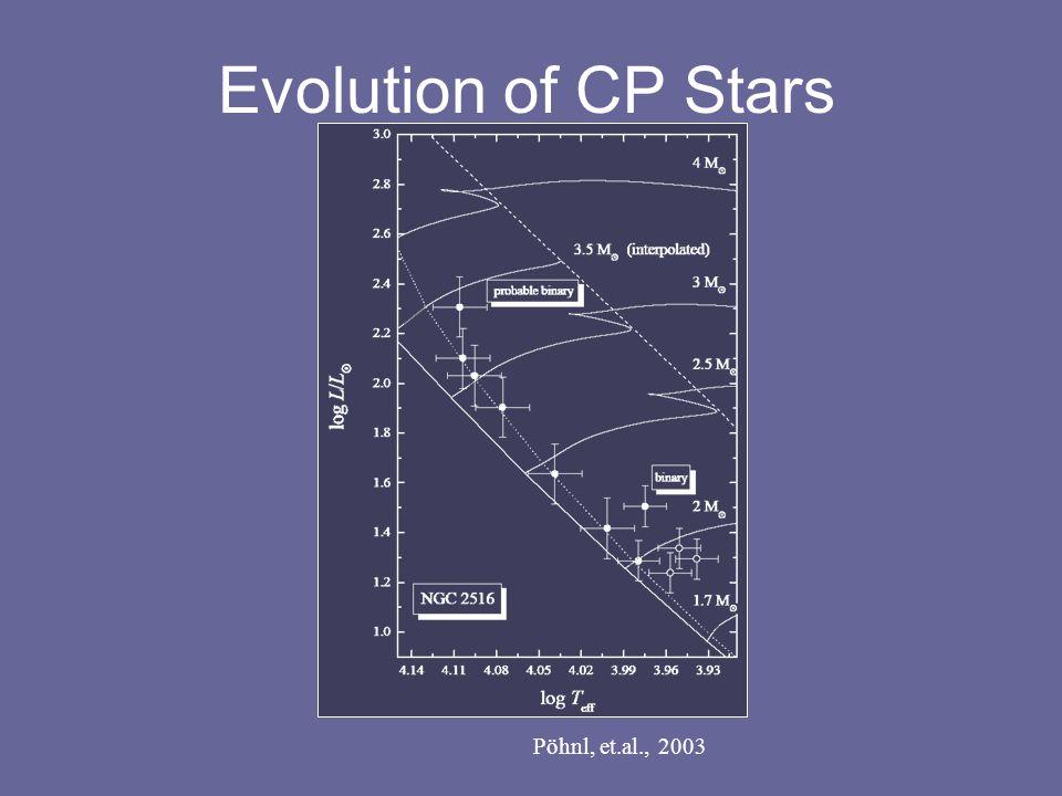 Evolution of CP Stars Pöhnl, et.al., 2003