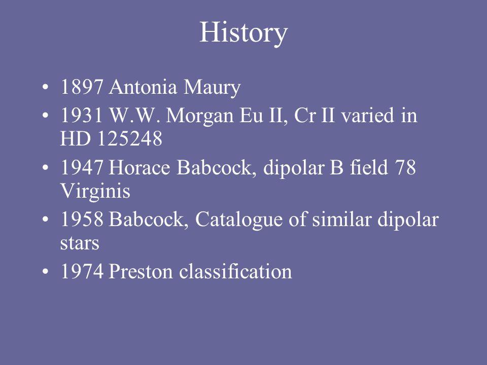 History 1897 Antonia Maury 1931 W.W.