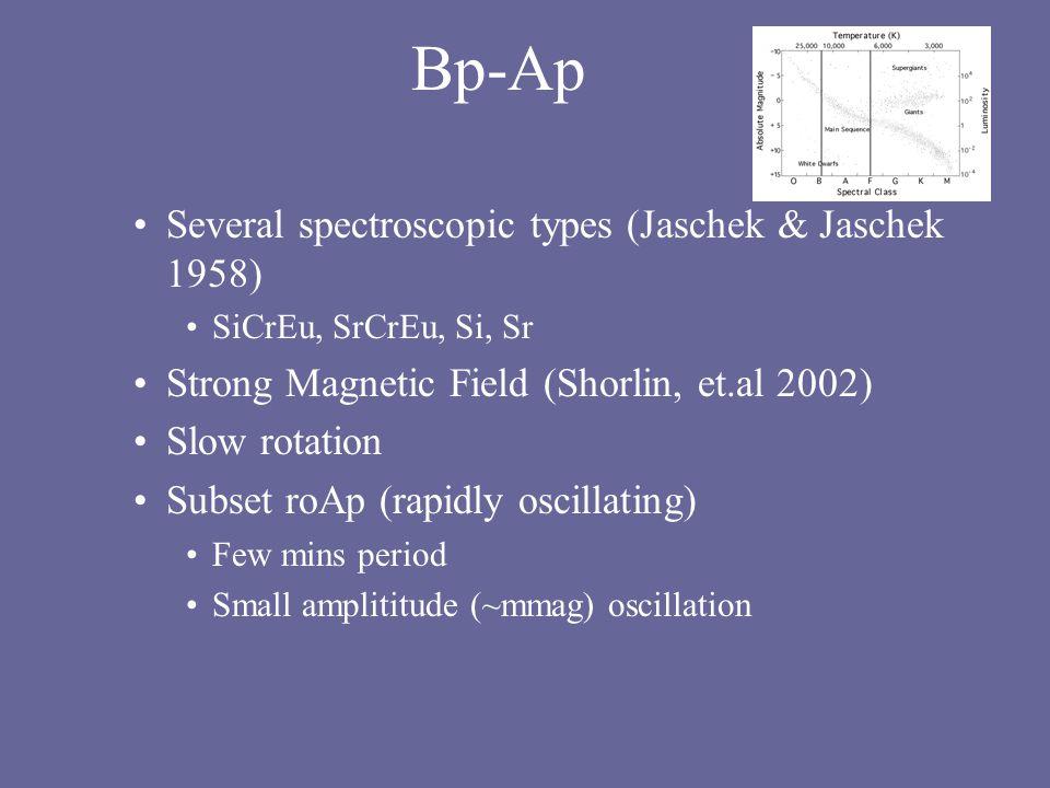 Bp-Ap Several spectroscopic types (Jaschek & Jaschek 1958) SiCrEu, SrCrEu, Si, Sr Strong Magnetic Field (Shorlin, et.al 2002) Slow rotation Subset roAp (rapidly oscillating) Few mins period Small amplititude (~mmag) oscillation