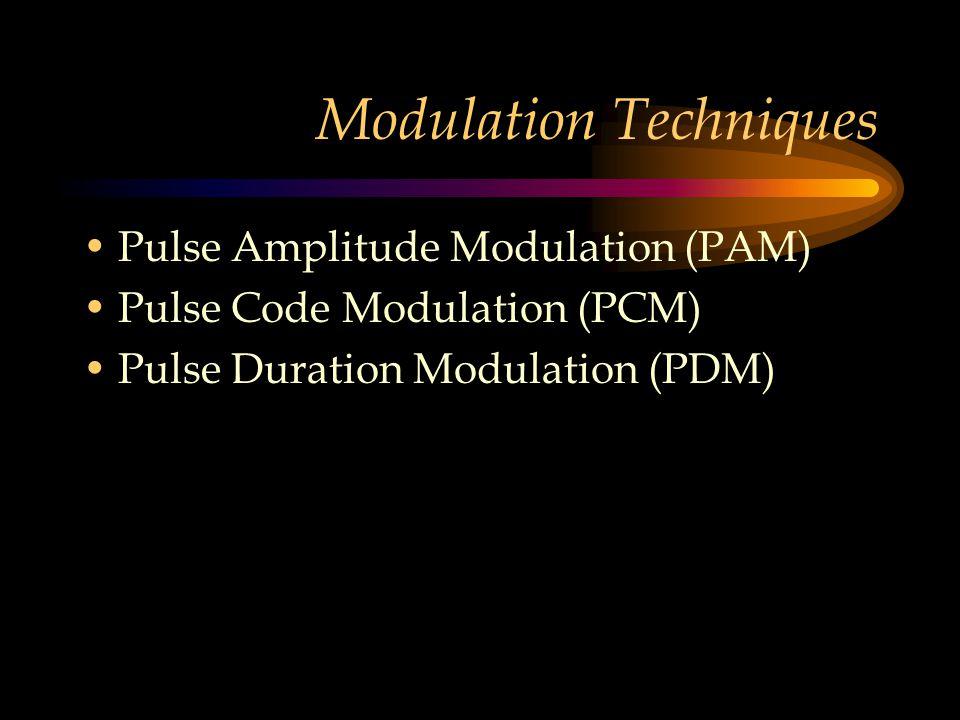 Modulation Techniques Pulse Amplitude Modulation (PAM) Pulse Code Modulation (PCM) Pulse Duration Modulation (PDM)