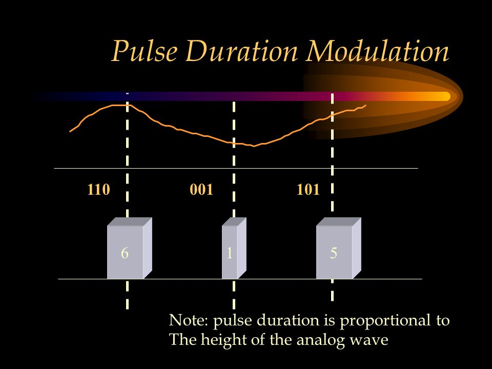 Pulse Duration Modulation 16 Note: pulse duration is proportional to The height of the analog wave 5 110001101