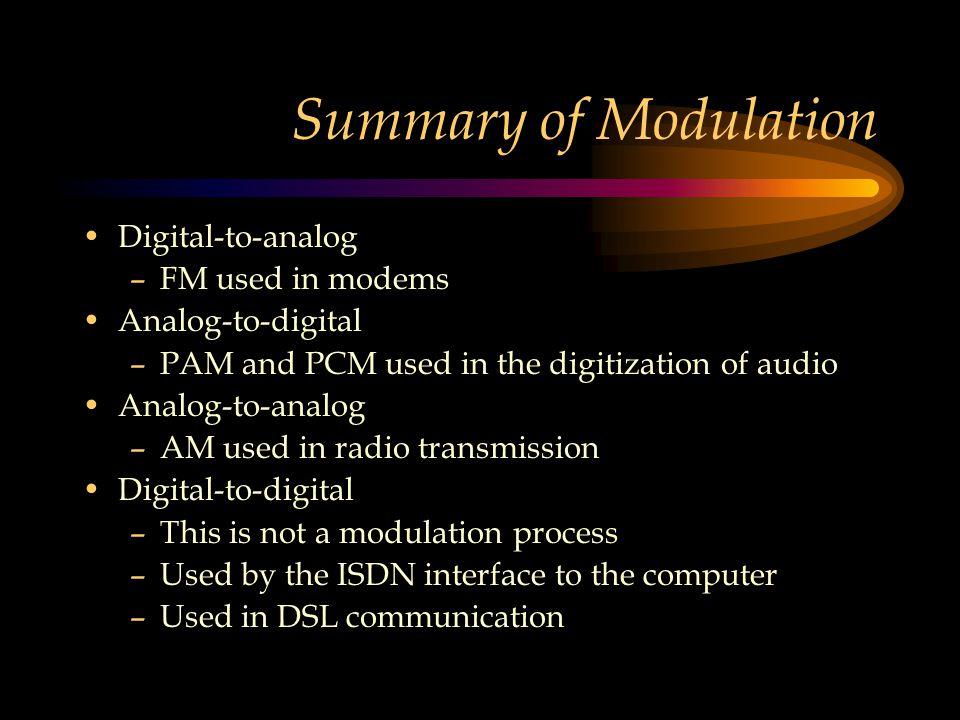 Summary of Modulation Digital-to-analog –FM used in modems Analog-to-digital –PAM and PCM used in the digitization of audio Analog-to-analog –AM used