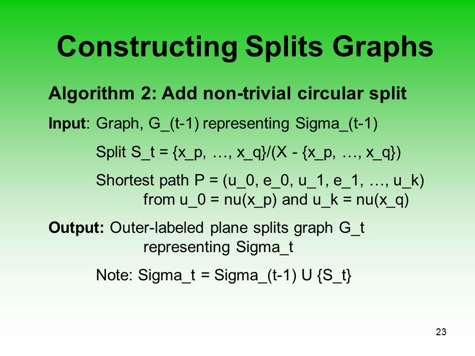 23 Constructing Splits Graphs Algorithm 2: Add non-trivial circular split Input: Graph, G_(t-1) representing Sigma_(t-1) Split S_t = {x_p, …, x_q}/(X - {x_p, …, x_q}) Shortest path P = (u_0, e_0, u_1, e_1, …, u_k) from u_0 = nu(x_p) and u_k = nu(x_q) Output: Outer-labeled plane splits graph G_t representing Sigma_t Note: Sigma_t = Sigma_(t-1) U {S_t}