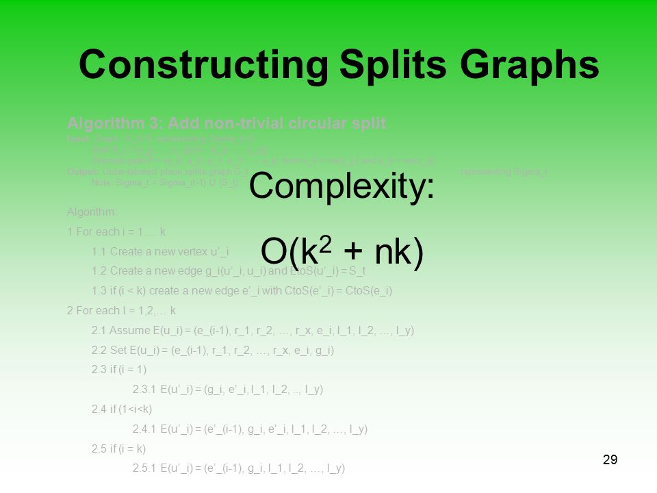 29 Constructing Splits Graphs Algorithm 3: Add non-trivial circular split Input: Graph, G_(t-1) representing Sigma_(t-1) Split S_t = {x_p, …, x_q}/(X - {x_p, …, x_q}) Shortest path P = (u_0, e_0, u_1, e_1, …, u_k) from u_0 = nu(x_p) and u_k = nu(x_q) Output: Outer-labeled plane splits graph G_t representing Sigma_t Note: Sigma_t = Sigma_(t-1) U {S_t} Algorithm: 1 For each i = 1….