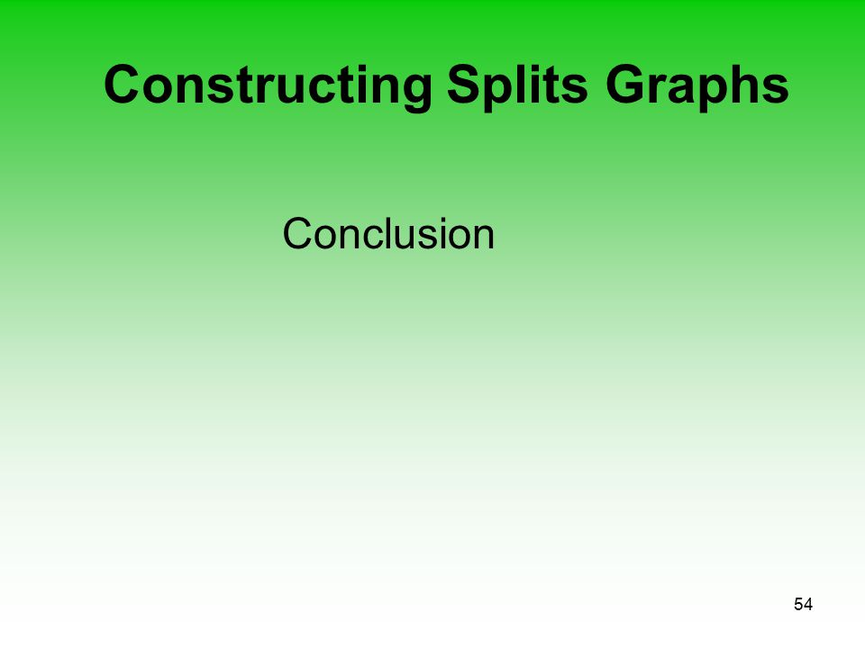 54 Constructing Splits Graphs Conclusion