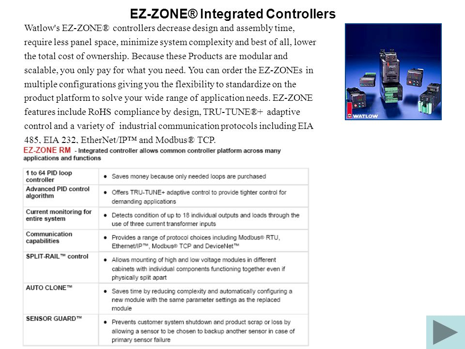 EZ-ZONE® Integrated Controllers