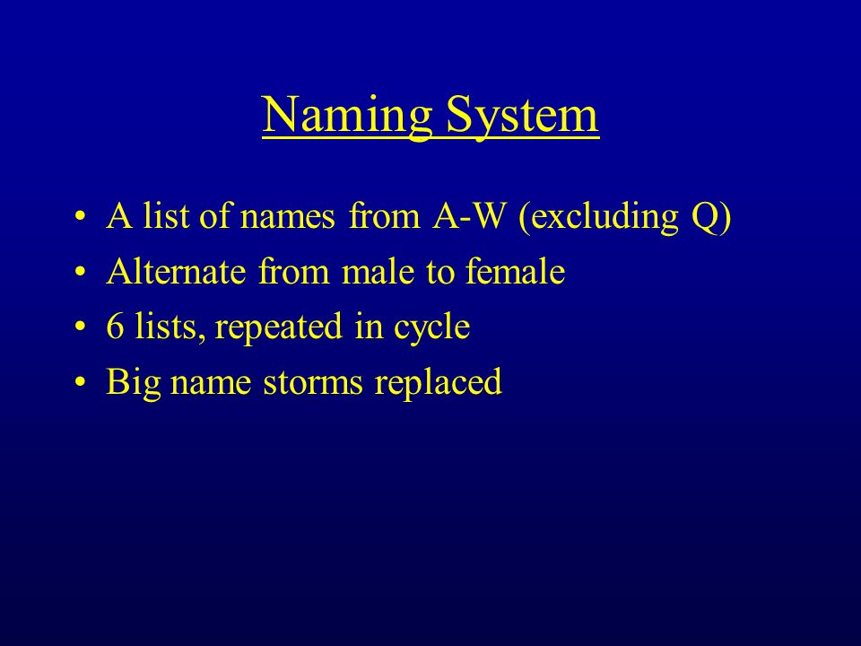 Naming System A list of names from A-W (excluding Q) Alternate from male to female 6 lists, repeated in cycle Big name storms replaced