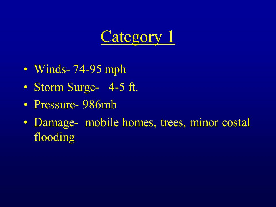 Category 1 Winds- 74-95 mph Storm Surge- 4-5 ft.