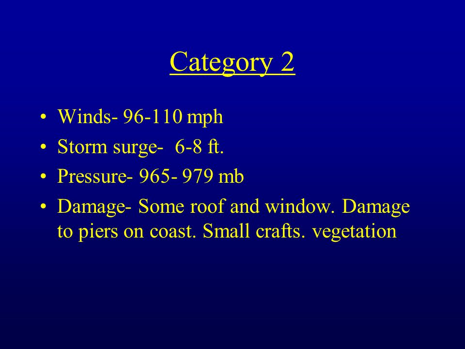 Category 2 Winds- 96-110 mph Storm surge- 6-8 ft.