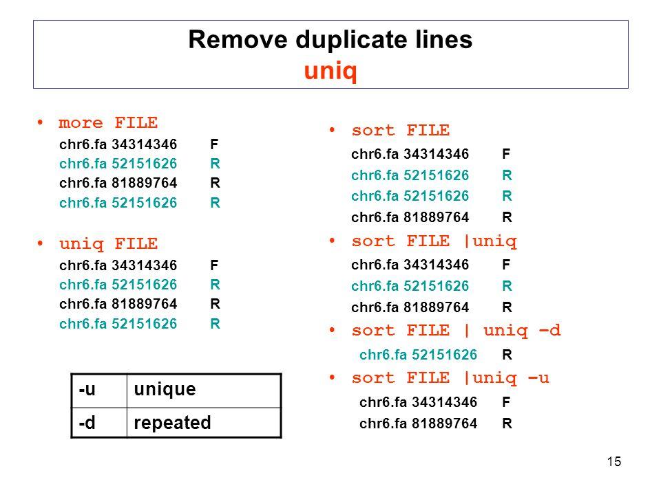 Remove duplicate lines uniq more FILE chr6.fa 34314346 F chr6.fa 52151626 R chr6.fa 81889764 R chr6.fa 52151626 R uniq FILE chr6.fa 34314346 F chr6.fa 52151626 R chr6.fa 81889764 R chr6.fa 52151626 R sort FILE chr6.fa 34314346 F chr6.fa 52151626 R chr6.fa 81889764 R sort FILE  uniq chr6.fa 34314346 F chr6.fa 52151626 R chr6.fa 81889764 R sort FILE   uniq –d chr6.fa 52151626 R sort FILE  uniq –u chr6.fa 34314346 F chr6.fa 81889764 R -uunique -drepeated 15