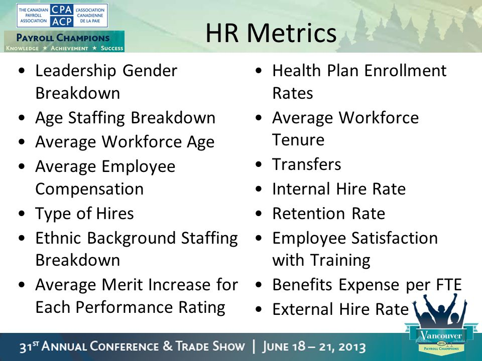 HR Metrics Health Plan Enrollment Rates Average Workforce Tenure Transfers Internal Hire Rate Retention Rate Employee Satisfaction with Training Benef