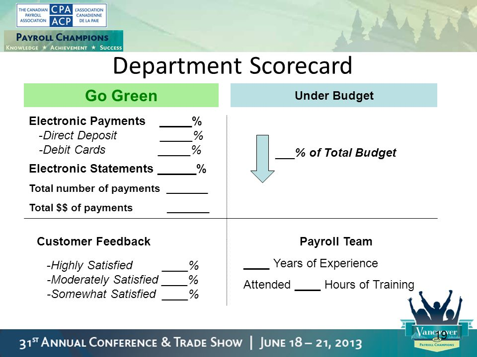19 Department Scorecard Go Green Electronic Payments _____% -Direct Deposit _____% -Debit Cards _____% Electronic Statements ______% Total number of p