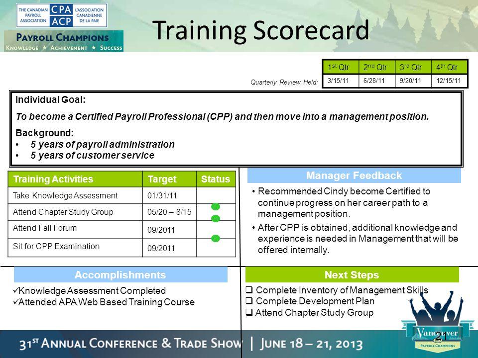 21 Training Scorecard Manager Feedback Next StepsAccomplishments  Complete Inventory of Management Skills  Complete Development Plan  Attend Chapte