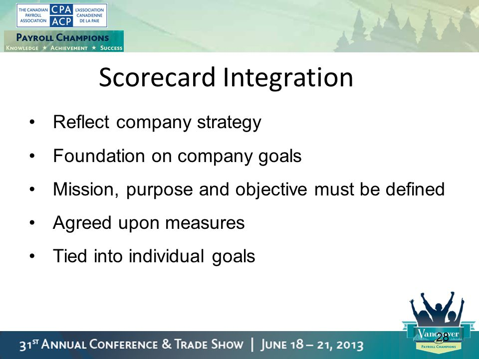 28 Scorecard Integration Reflect company strategy Foundation on company goals Mission, purpose and objective must be defined Agreed upon measures Tied