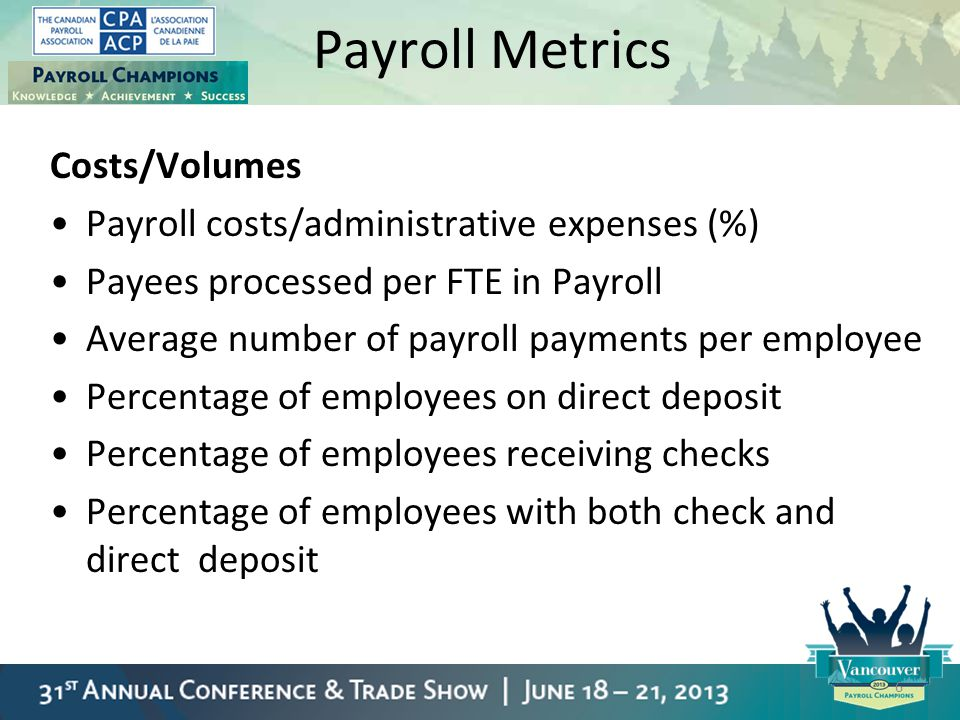 Payroll Metrics Costs/Volumes Payroll costs/administrative expenses (%) Payees processed per FTE in Payroll Average number of payroll payments per emp